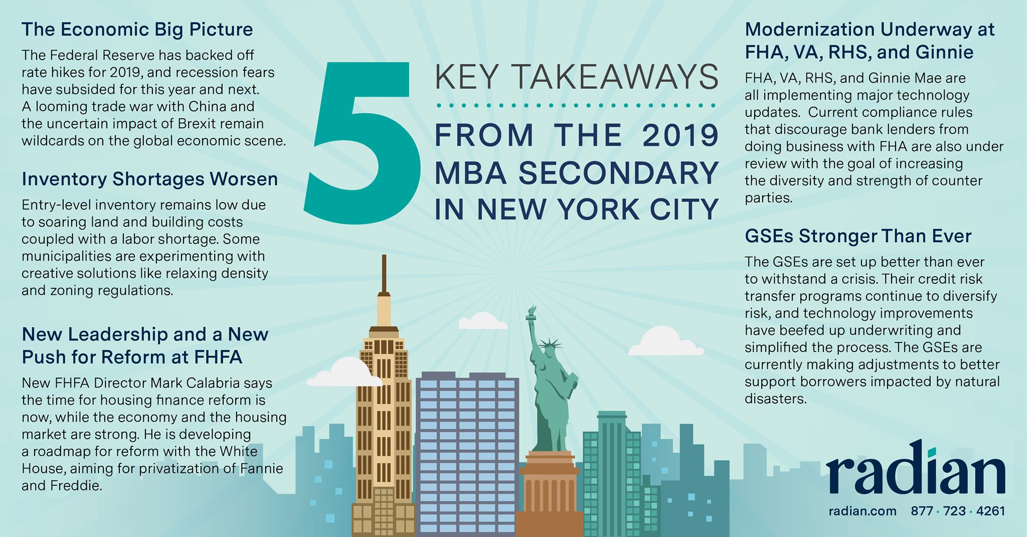Five Key Takeaways from the 2019 MBA Secondary